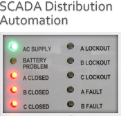 SCADA Distribution Automation